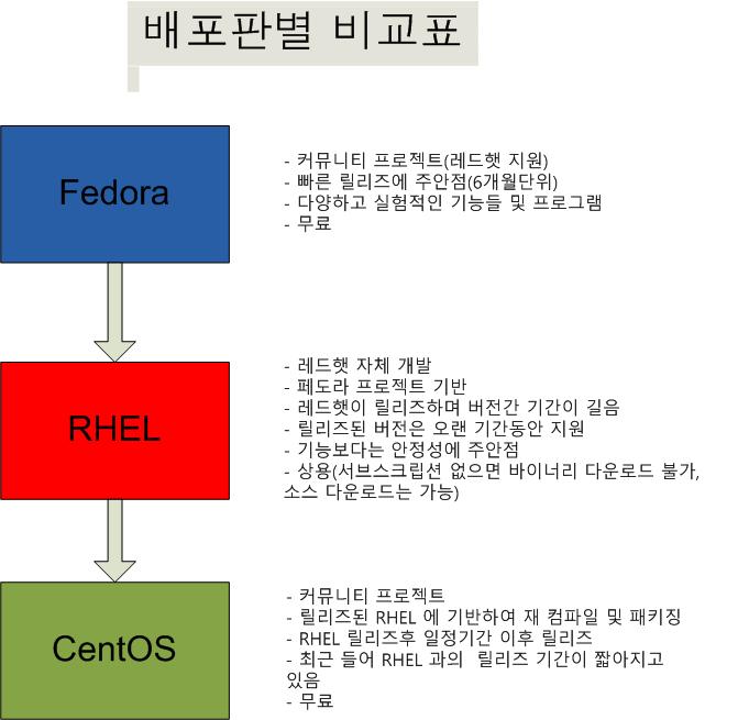 red hat system administration i rh124 pdf download
